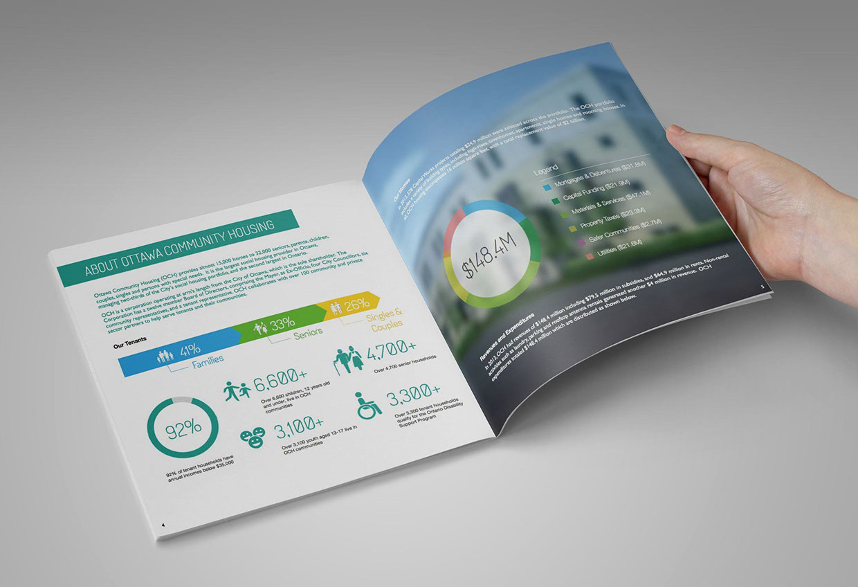 Ottawa Community Housing Annual Report 2013-3