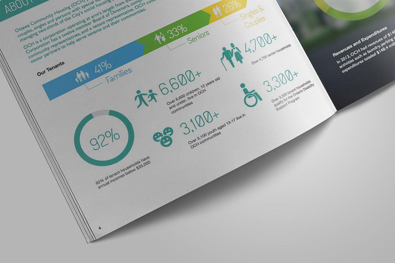 Ottawa Community Housing Annual Report 2013-4