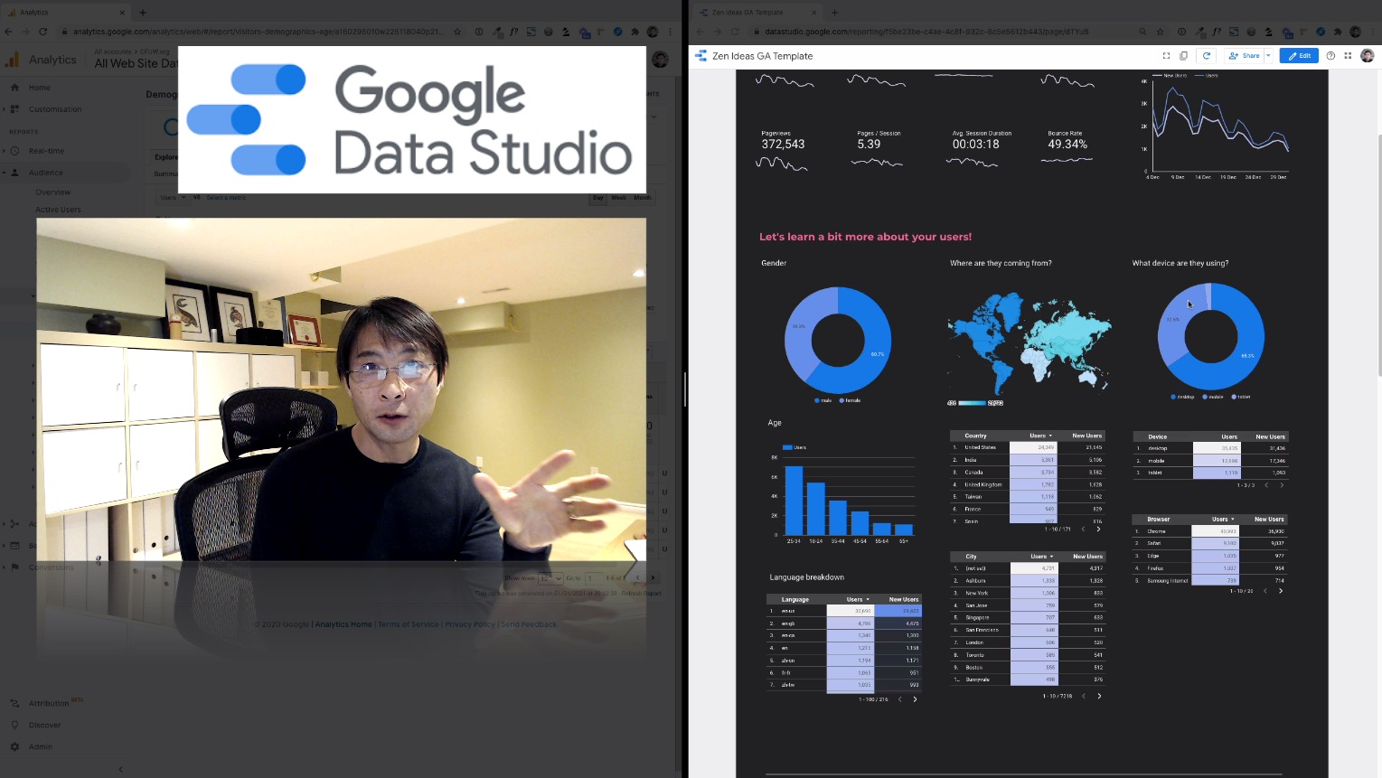 How to customize your Google Analytics data with Google Data Studio
